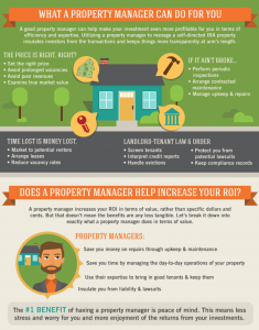 What Property Management can do for you